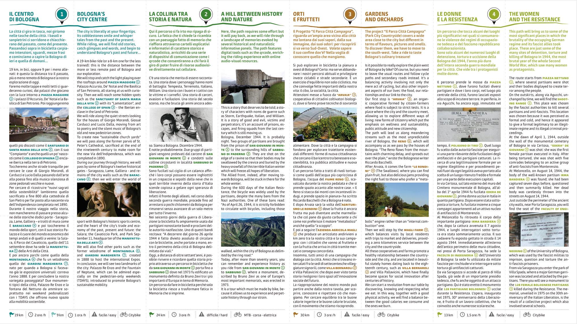 Open Group TourBo Mappa Tasscabile Bologna